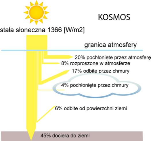 httpwww-zielonaenergia-eco-plindex-phpoptioncom_contentviewarticleid130
